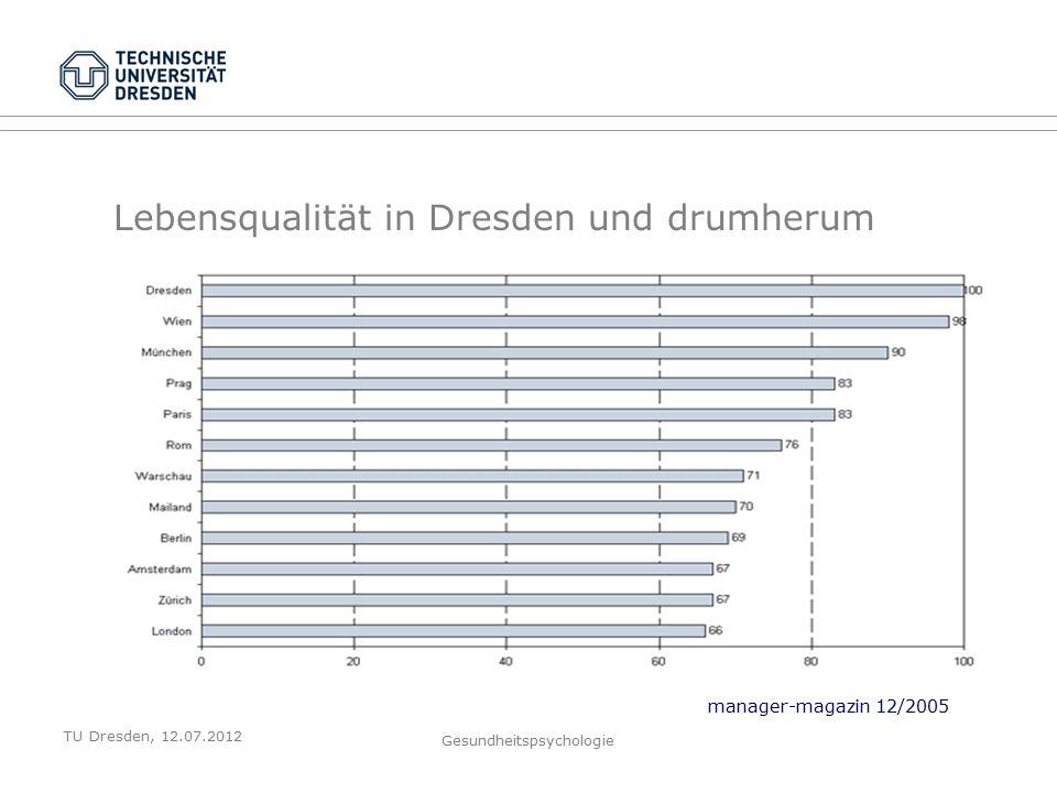 TU Dresden, 12.07.2012 Gesundheitspsychologie 5. Störungen (übertrieben) zu vermeiden, stört!