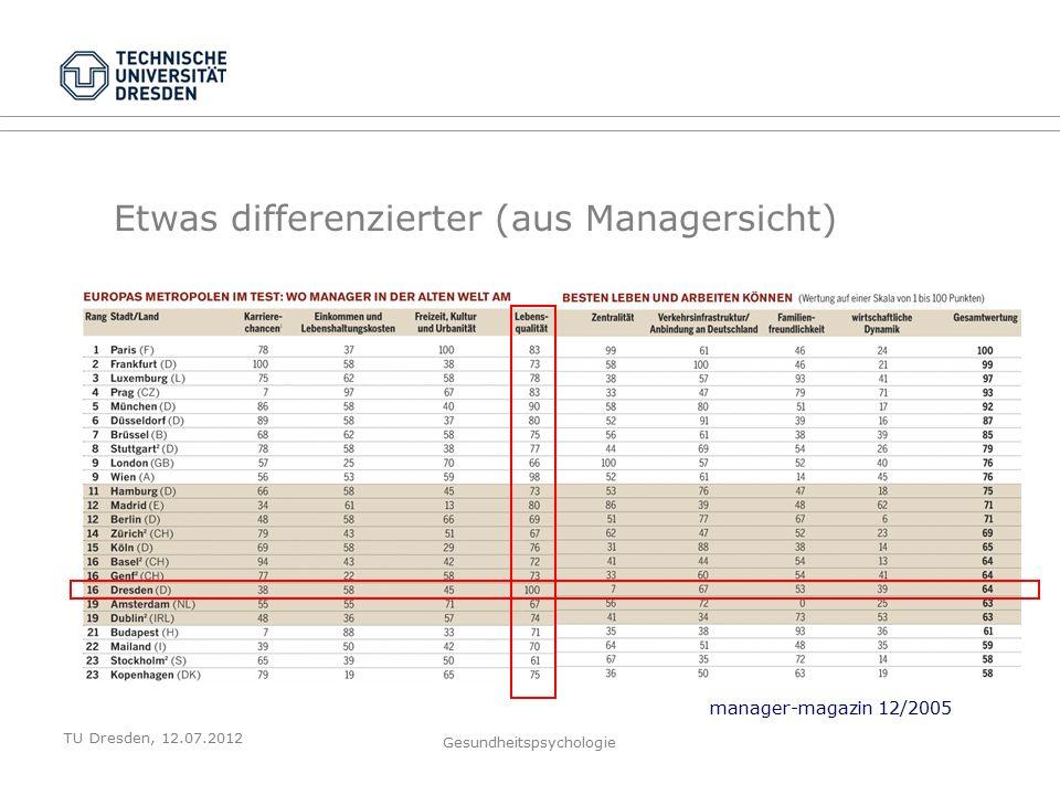 TU Dresden, 12.07.2012 Gesundheitspsychologie Etwas differenzierter (aus Managersicht) manager-magazin 12/2005