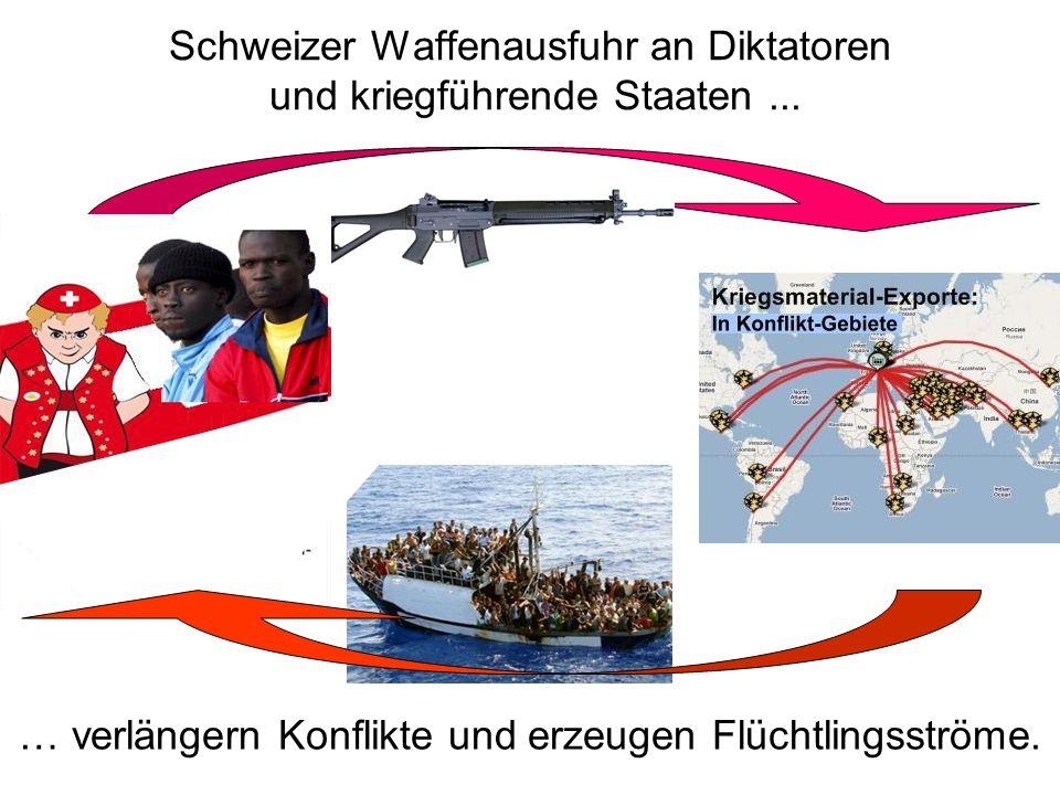 Schweizer Waffenausfuhr an Diktatoren und kriegführende Staaten... … verlängern Konflikte und erzeugen Flüchtlingsströme.