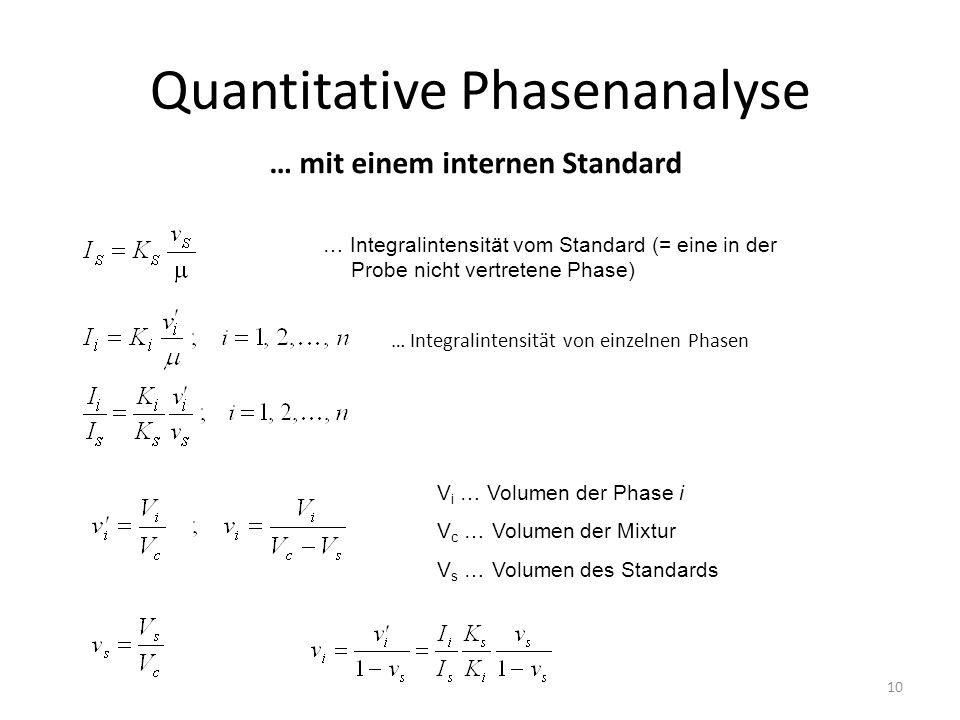 10 Quantitative Phasenanalyse … mit einem internen Standard … Integralintensität vom Standard (= eine in der Probe nicht vertretene Phase) … Integrali
