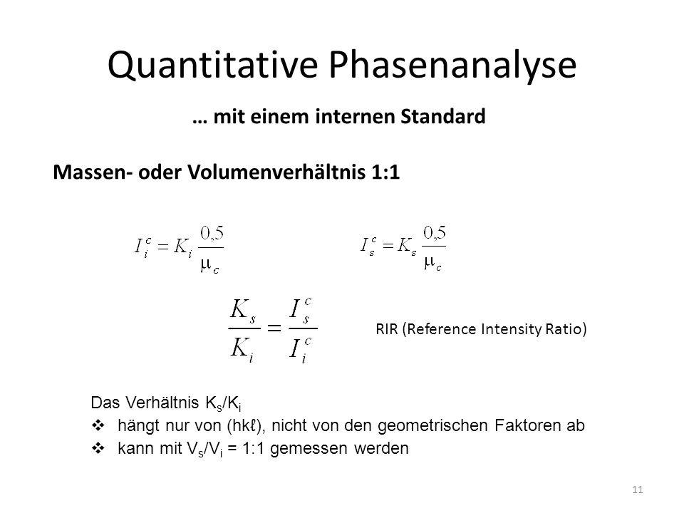 11 Quantitative Phasenanalyse … mit einem internen Standard Massen- oder Volumenverhältnis 1:1 Das Verhältnis K s /K i  hängt nur von (hkℓ), nicht von den geometrischen Faktoren ab  kann mit V s /V i = 1:1 gemessen werden RIR (Reference Intensity Ratio)