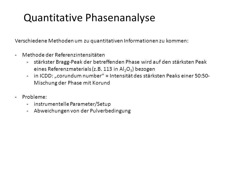 Quantitative Phasenanalyse Verschiedene Methoden um zu quantitativen Informationen zu kommen: -Methode der Referenzintensitäten -stärkster Bragg-Peak der betreffenden Phase wird auf den stärksten Peak eines Referenzmaterials (z.B.