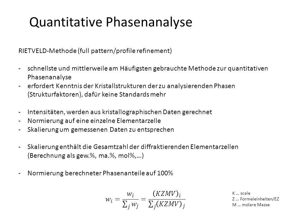 Quantitative Phasenanalyse RIETVELD-Methode (full pattern/profile refinement) -schnellste und mittlerweile am Häufigsten gebrauchte Methode zur quanti