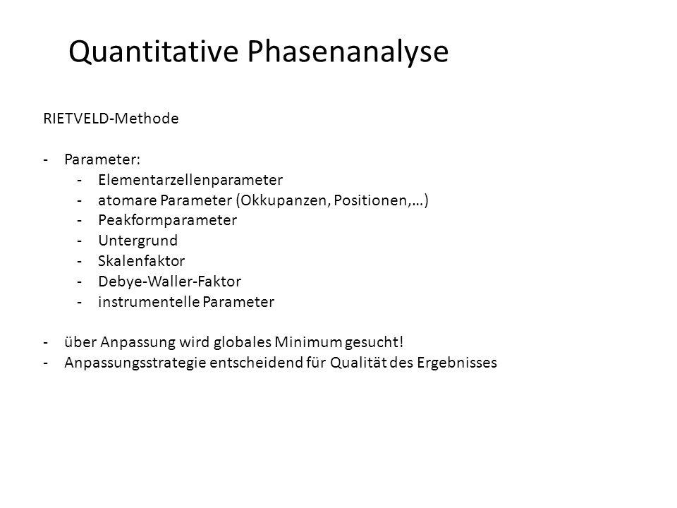 Quantitative Phasenanalyse RIETVELD-Methode -Parameter: -Elementarzellenparameter -atomare Parameter (Okkupanzen, Positionen,…) -Peakformparameter -Untergrund -Skalenfaktor -Debye-Waller-Faktor -instrumentelle Parameter -über Anpassung wird globales Minimum gesucht.