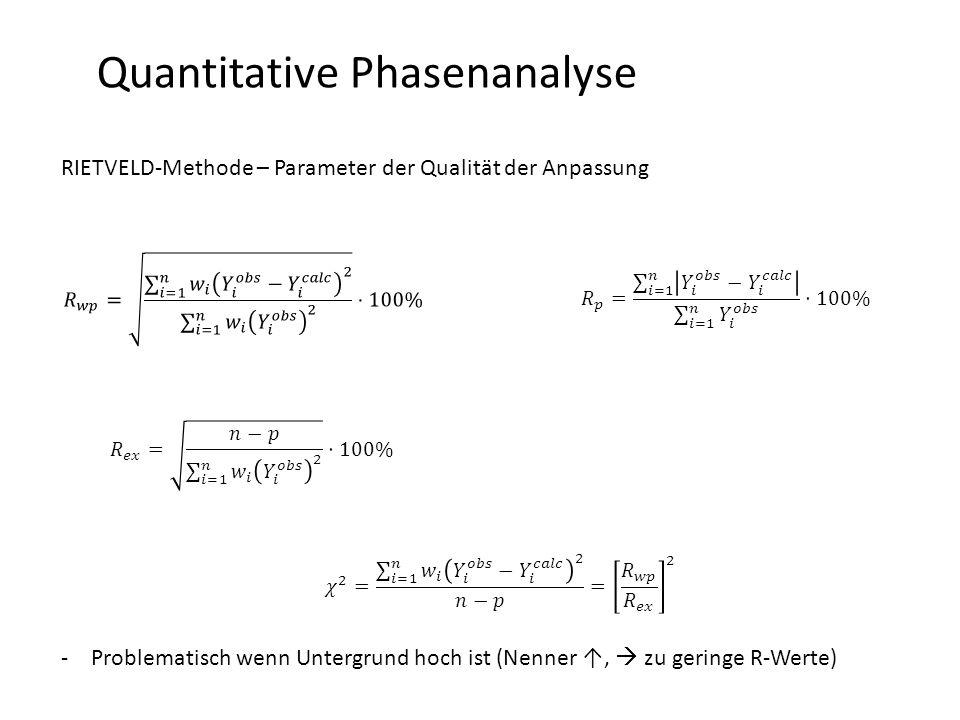 Quantitative Phasenanalyse RIETVELD-Methode – Parameter der Qualität der Anpassung -Problematisch wenn Untergrund hoch ist (Nenner ↑,  zu geringe R-W