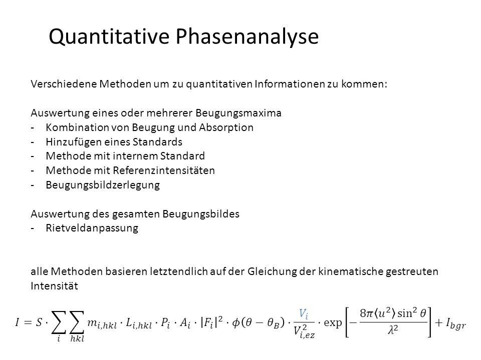 Quantitative Phasenanalyse Verschiedene Methoden um zu quantitativen Informationen zu kommen: Auswertung eines oder mehrerer Beugungsmaxima -Kombinati