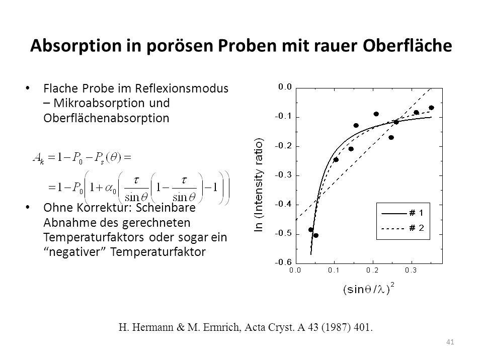 41 Absorption in porösen Proben mit rauer Oberfläche Flache Probe im Reflexionsmodus – Mikroabsorption und Oberflächenabsorption Ohne Korrektur: Schei
