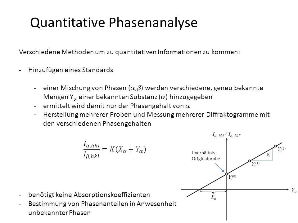 Quantitative Phasenanalyse Verschiedene Methoden um zu quantitativen Informationen zu kommen: -Hinzufügen eines Standards -einer Mischung von Phasen ( ,  ) werden verschiedene, genau bekannte Mengen Y  einer bekannten Substanz (  ) hinzugegeben -ermittelt wird damit nur der Phasengehalt von  -Herstellung mehrerer Proben und Messung mehrerer Diffraktogramme mit den verschiedenen Phasengehalten -benötigt keine Absorptionskoeffizienten -Bestimmung von Phasenanteilen in Anwesenheit unbekannter Phasen I-Verhältnis Originalprobe K