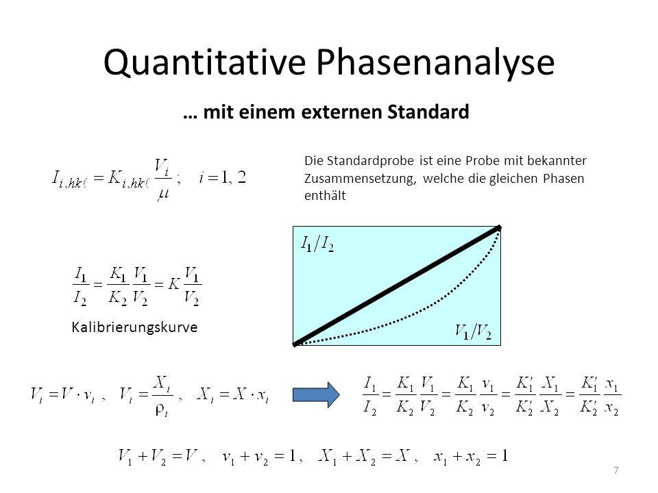 7 Quantitative Phasenanalyse … mit einem externen Standard Die Standardprobe ist eine Probe mit bekannter Zusammensetzung, welche die gleichen Phasen enthält Kalibrierungskurve