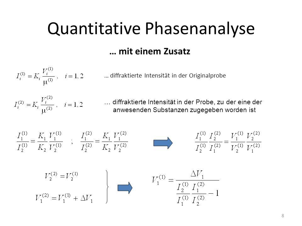 Quantitative Phasenanalyse Verschiedene Methoden um zu quantitativen Informationen zu kommen: -Methode mit internem Standard -Standardphase  ist eine die in der Originalprobe nicht vorkommt -mehrere Proben/Messungen nötig um Kalibrationskurve für jede zu analysierende Phase zu erzeugen -aus den Intensitätsverhältnissen abhängig von den bekannten Gehalten des Standards lässt sich X  ableiten