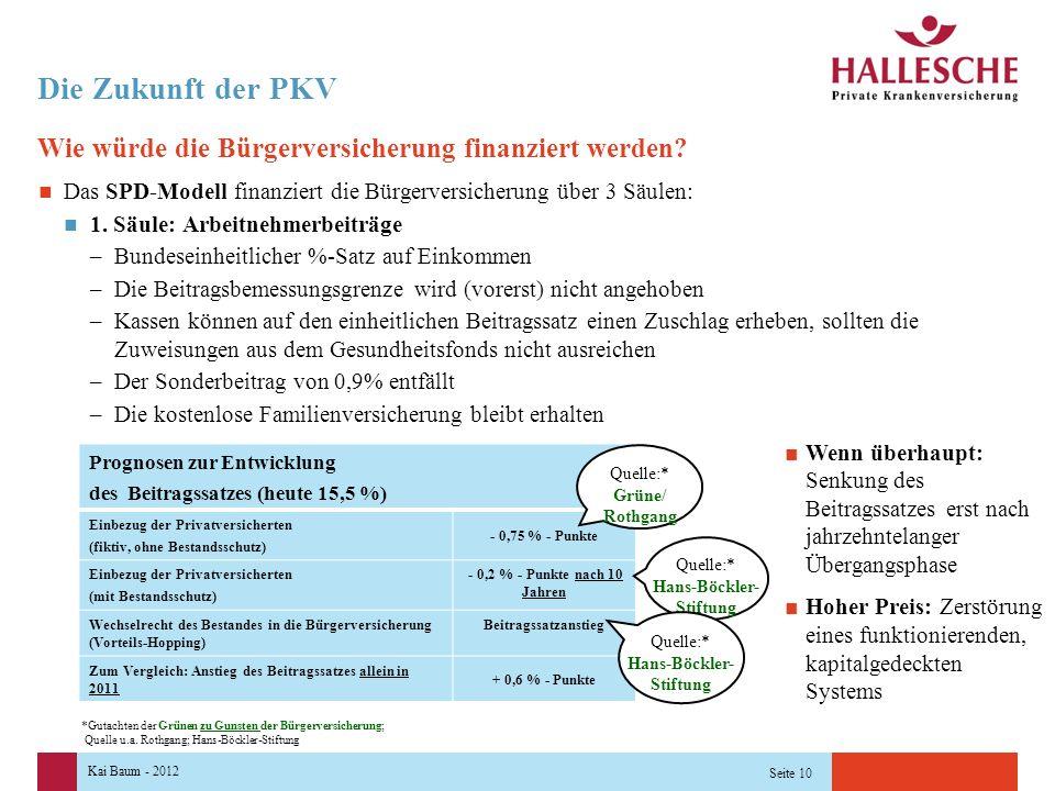 Kai Baum - 2012 Seite 10 Die Zukunft der PKV Wie würde die Bürgerversicherung finanziert werden.