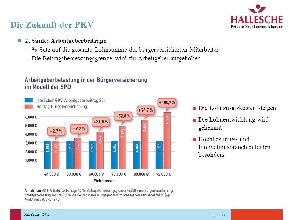 Kai Baum - 2012 Seite 11 Die Zukunft der PKV 2.