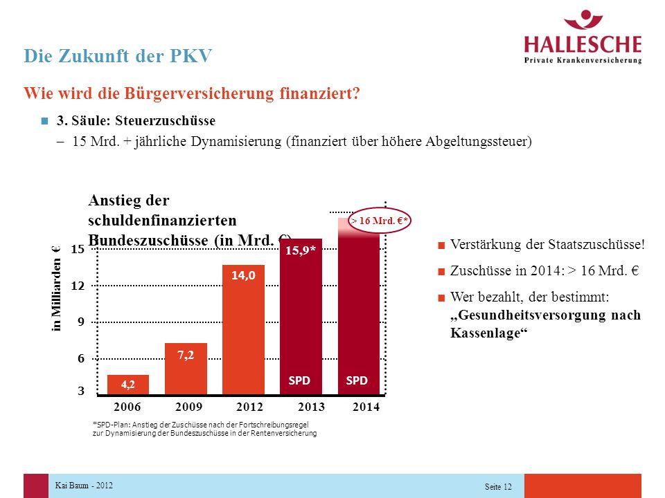 Kai Baum - 2012 Seite 12 Die Zukunft der PKV Wie wird die Bürgerversicherung finanziert.