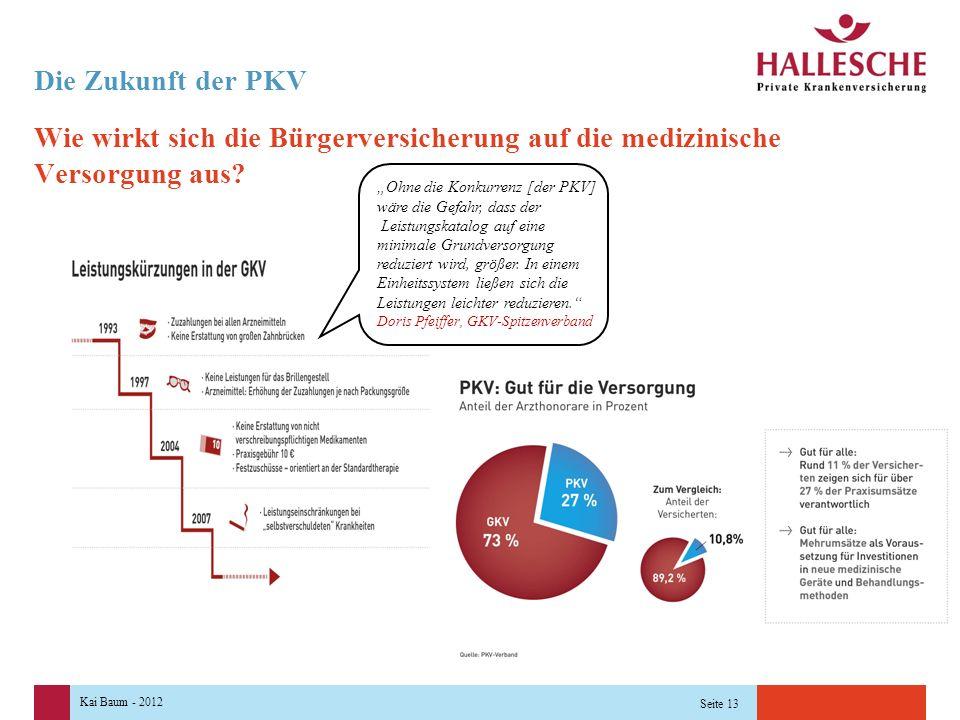 Kai Baum - 2012 Seite 13 Die Zukunft der PKV Wie wirkt sich die Bürgerversicherung auf die medizinische Versorgung aus.