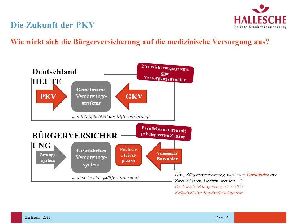 Kai Baum - 2012 Seite 15 Die Zukunft der PKV Wie wirkt sich die Bürgerversicherung auf die medizinische Versorgung aus.