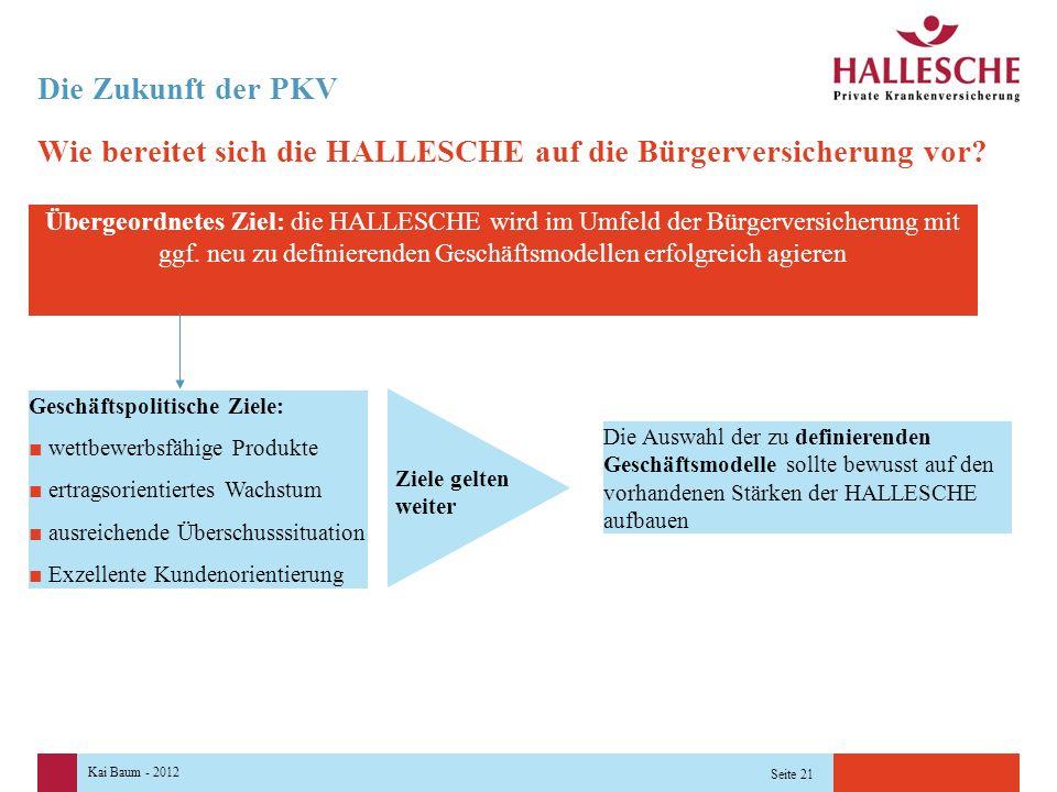 Kai Baum - 2012 Seite 21 Wie bereitet sich die HALLESCHE auf die Bürgerversicherung vor.