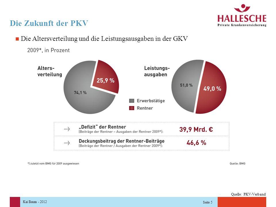 Kai Baum - 2012 Seite 5 Die Zukunft der PKV Quelle: PKV-Verband Die Altersverteilung und die Leistungsausgaben in der GKV