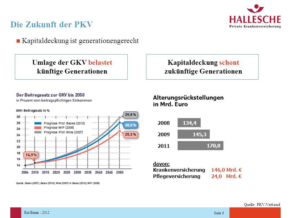 Kai Baum - 2012 Seite 6 Die Zukunft der PKV Alterungsrückstellungen in Mrd.
