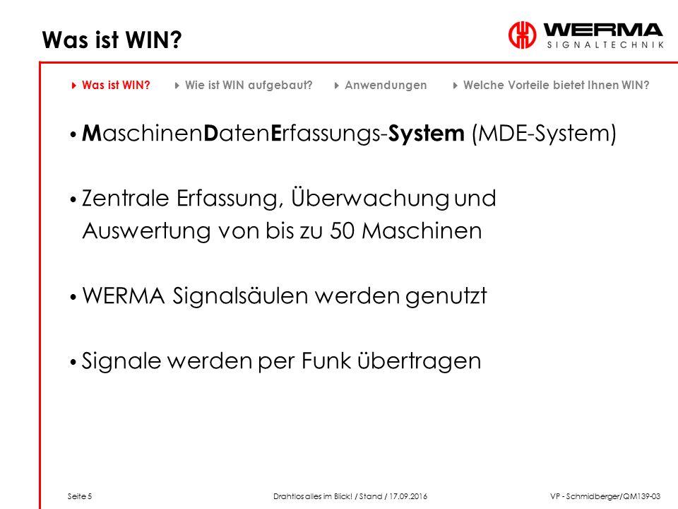 Seite 5 Drahtlos alles im Blick. / Stand / 17.09.2016VP - Schmidberger/QM139-03 Was ist WIN.