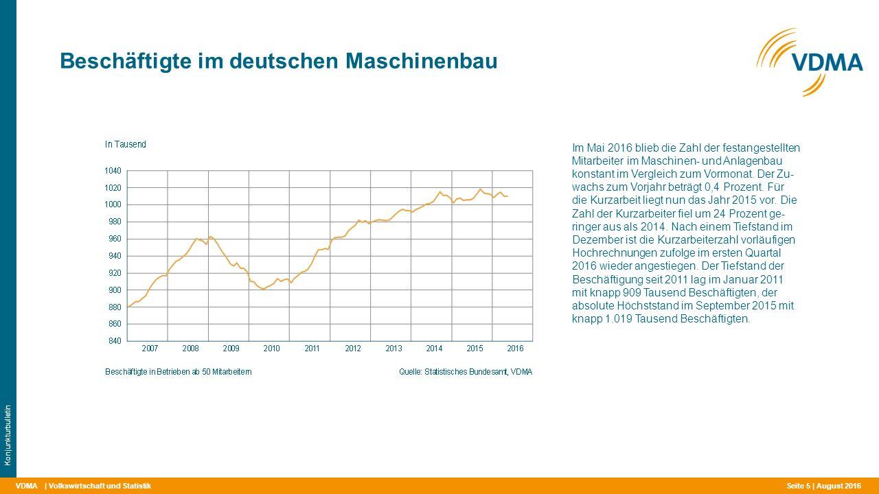 VDMA Beschäftigte im deutschen Maschinenbau | Volkswirtschaft und Statistik Konjunkturbulletin Im Mai 2016 blieb die Zahl der festangestellten Mitarbeiter im Maschinen- und Anlagenbau konstant im Vergleich zum Vormonat.