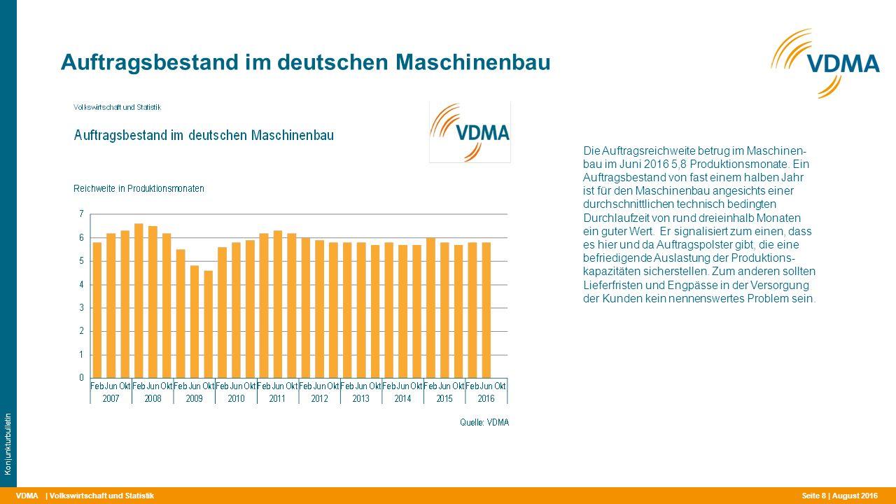 VDMA Auftragsbestand im deutschen Maschinenbau | Volkswirtschaft und Statistik Konjunkturbulletin Die Auftragsreichweite betrug im Maschinen- bau im Juni 2016 5,8 Produktionsmonate.