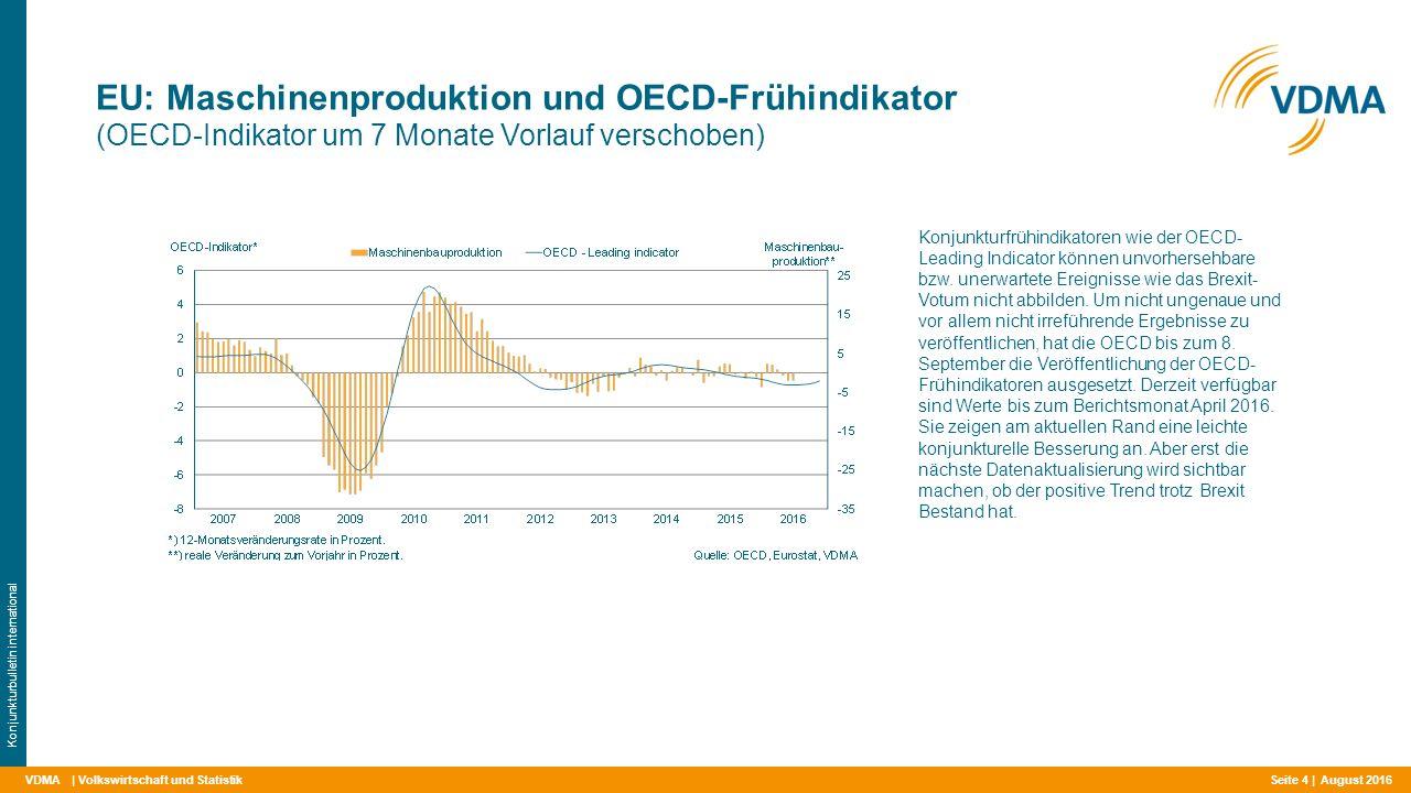 VDMA EU: Maschinenproduktion und OECD-Frühindikator (OECD-Indikator um 7 Monate Vorlauf verschoben) | Volkswirtschaft und Statistik Konjunkturbulletin international Konjunkturfrühindikatoren wie der OECD- Leading Indicator können unvorhersehbare bzw.