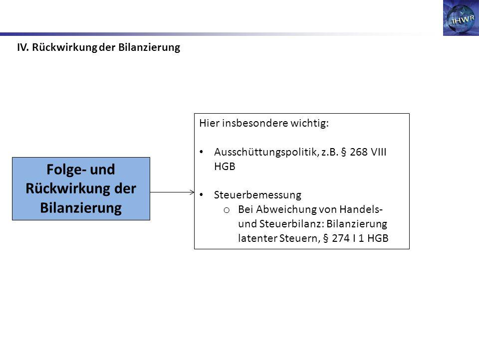 IV. Rückwirkung der Bilanzierung Folge- und Rückwirkung der Bilanzierung Hier insbesondere wichtig: Ausschüttungspolitik, z.B. § 268 VIII HGB Steuerbe