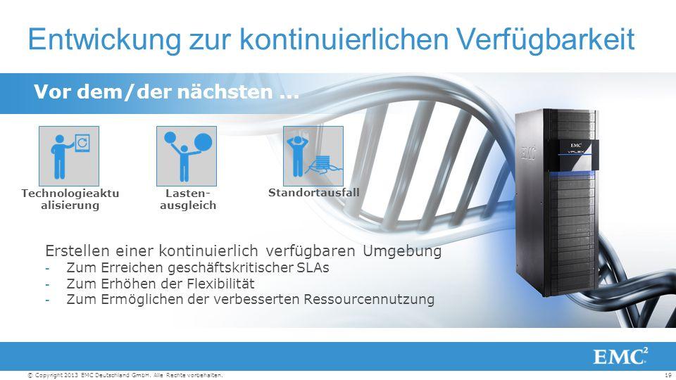 19© Copyright 2013 EMC Deutschland GmbH. Alle Rechte vorbehalten.