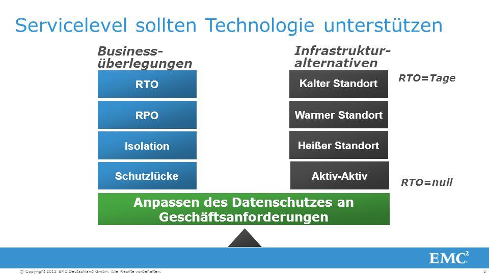 14© Copyright 2013 EMC Deutschland GmbH.Alle Rechte vorbehalten.