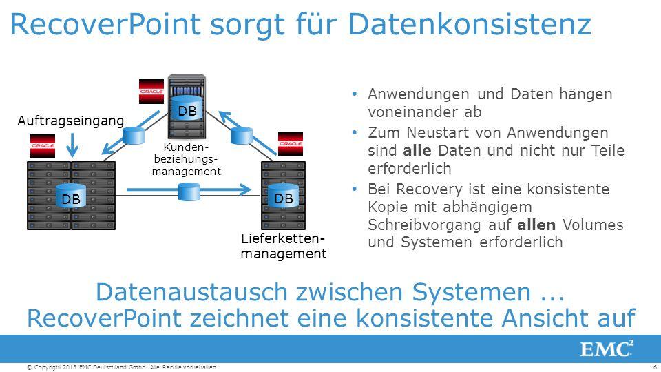 7© Copyright 2013 EMC Deutschland GmbH.Alle Rechte vorbehalten.