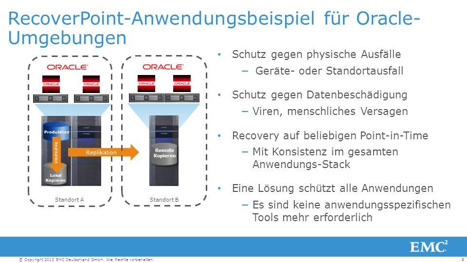 9© Copyright 2013 EMC Deutschland GmbH.Alle Rechte vorbehalten.