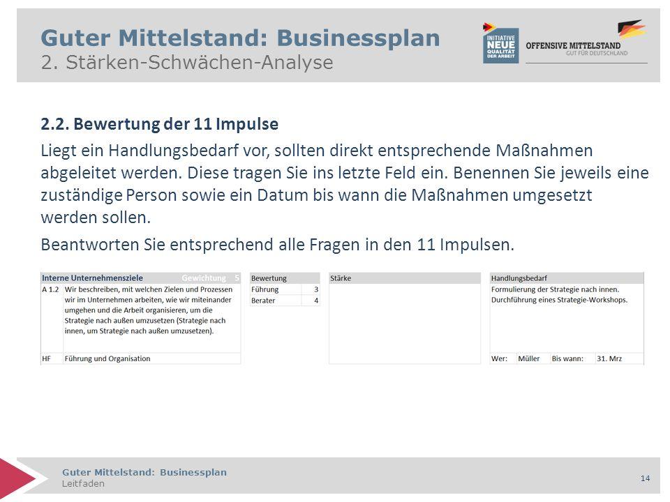 Guter Mittelstand: Businessplan Leitfaden 14 Guter Mittelstand: Businessplan 2. Stärken-Schwächen-Analyse 2.2. Bewertung der 11 Impulse Liegt ein Hand
