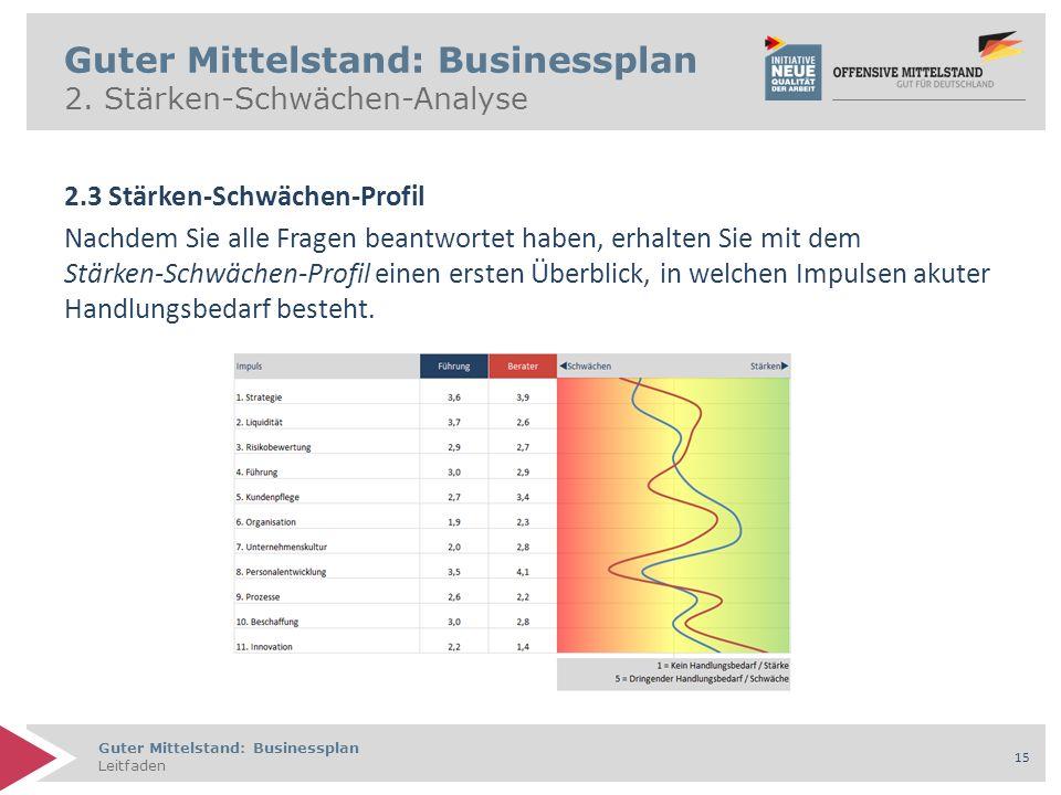 Guter Mittelstand: Businessplan Leitfaden 15 Guter Mittelstand: Businessplan 2. Stärken-Schwächen-Analyse 2.3 Stärken-Schwächen-Profil Nachdem Sie all