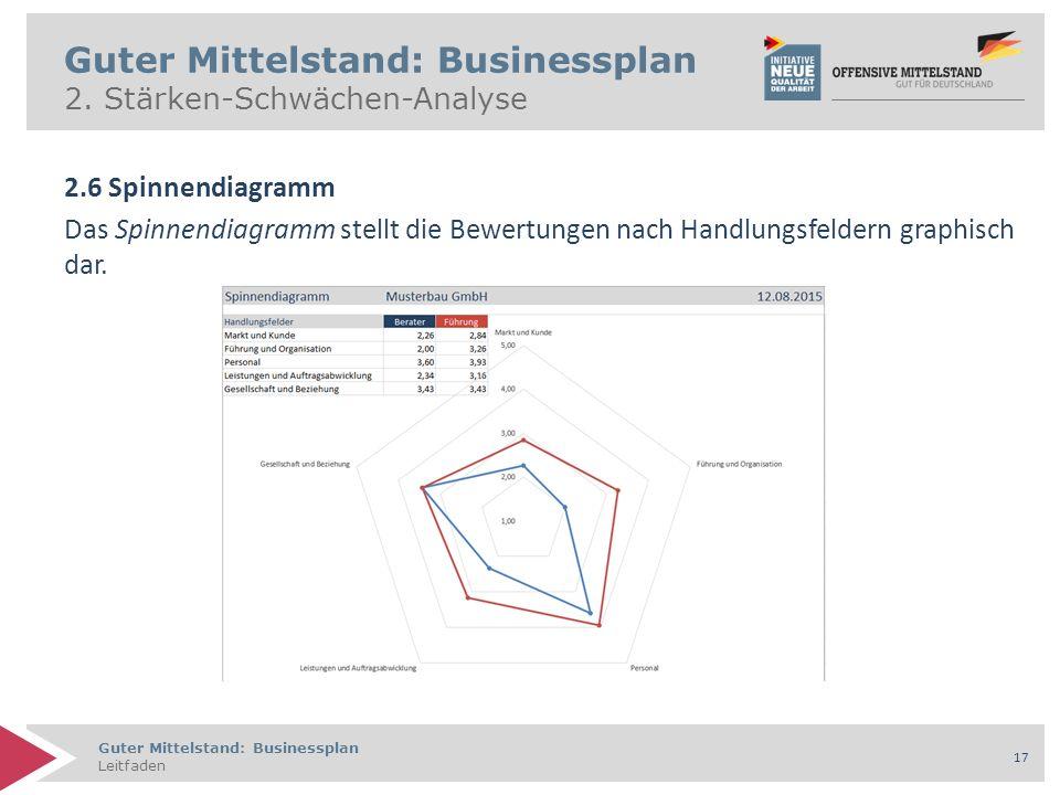 Guter Mittelstand: Businessplan Leitfaden 17 Guter Mittelstand: Businessplan 2. Stärken-Schwächen-Analyse 2.6 Spinnendiagramm Das Spinnendiagramm stel