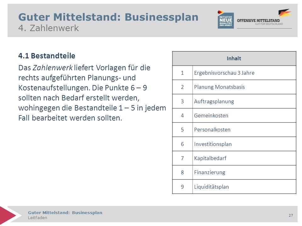 Guter Mittelstand: Businessplan Leitfaden 27 Guter Mittelstand: Businessplan 4. Zahlenwerk 4.1 Bestandteile Das Zahlenwerk liefert Vorlagen für die re