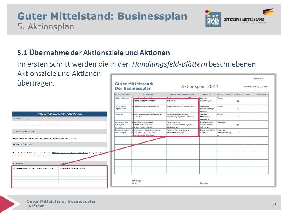 Guter Mittelstand: Businessplan Leitfaden 31 5.1 Übernahme der Aktionsziele und Aktionen Im ersten Schritt werden die in den Handlungsfeld-Blättern beschriebenen Aktionsziele und Aktionen übertragen.