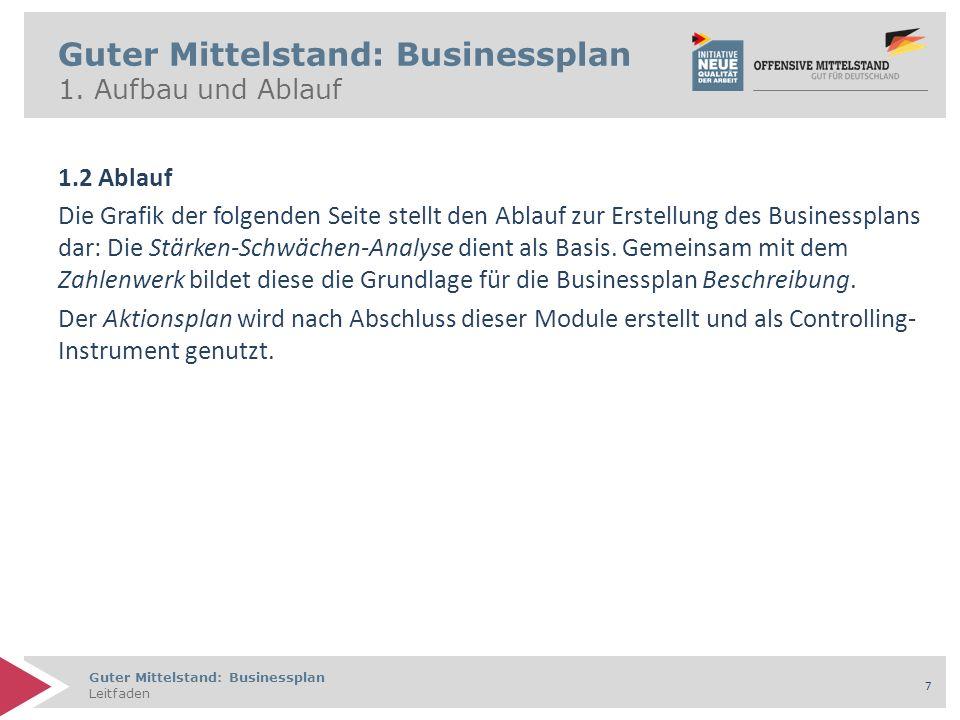 Guter Mittelstand: Businessplan Leitfaden 8 Aktionsplan Beschreibung Zahlenwerk Stärken-Schwächen Analyse Guter Mittelstand: Businessplan 1.