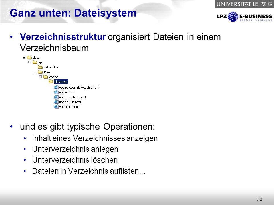 30 Ganz unten: Dateisystem Verzeichnisstruktur organisiert Dateien in einem Verzeichnisbaum und es gibt typische Operationen: Inhalt eines Verzeichnisses anzeigen Unterverzeichnis anlegen Unterverzeichnis löschen Dateien in Verzeichnis auflisten...