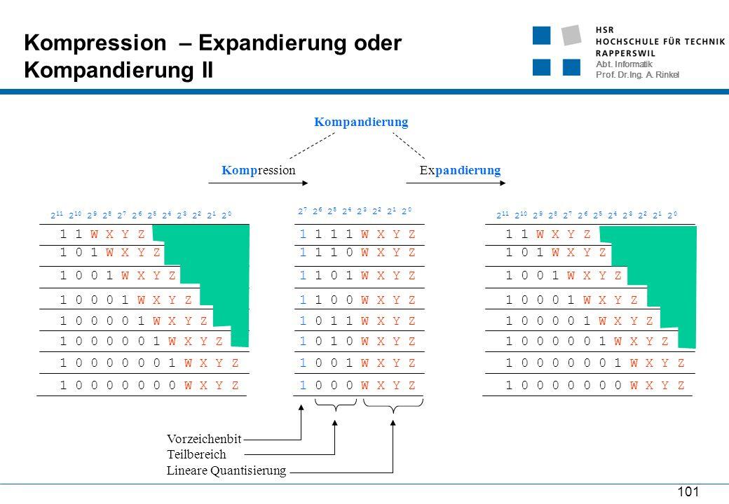 Abt. Informatik Prof. Dr.Ing. A. Rinkel 101 Kompression – Expandierung oder Kompandierung II 1 0 0 0 0 0 0 0 W X Y Z 1 0 0 0 0 0 0 1 W X Y Z 1 0 0 1 W