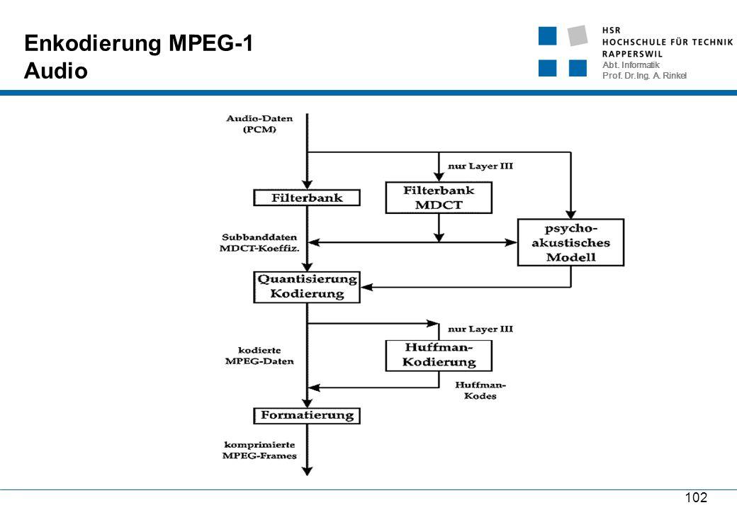 Abt. Informatik Prof. Dr.Ing. A. Rinkel 102 Enkodierung MPEG-1 Audio