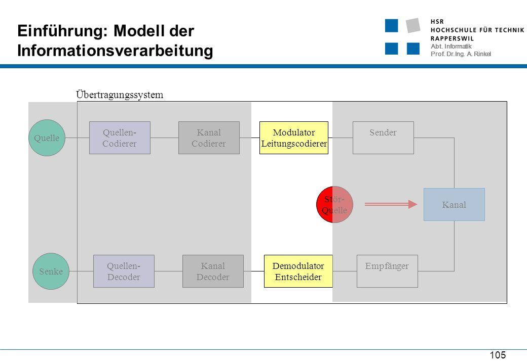 Abt. Informatik Prof. Dr.Ing. A. Rinkel 105 Übertragungssystem Einführung: Modell der Informationsverarbeitung Kanal Quelle Senke Quellen- Codierer Qu