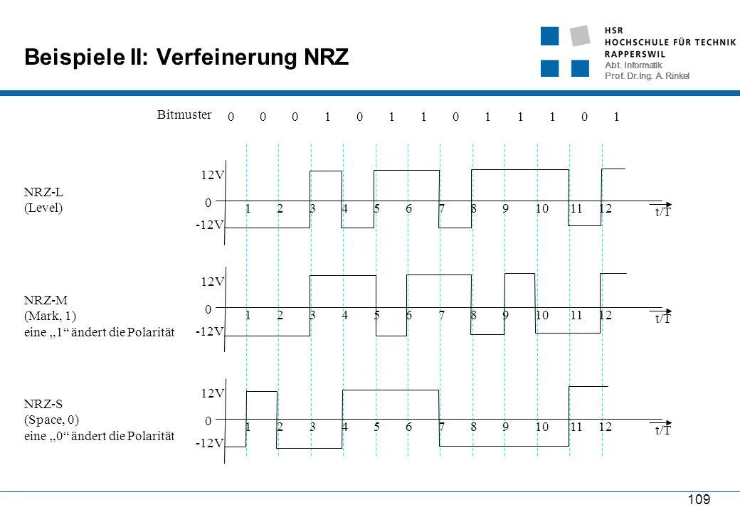 Abt. Informatik Prof. Dr.Ing. A. Rinkel 109 Beispiele II: Verfeinerung NRZ NRZ-L (Level) t/T 0 12V 123456781291011 -12V t/T 0 12V 123456781291011 -12V