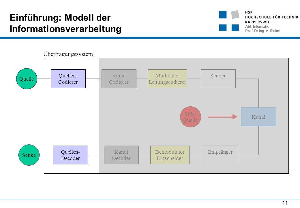 Abt. Informatik Prof. Dr.Ing. A. Rinkel 11 Übertragungssystem Einführung: Modell der Informationsverarbeitung Kanal Quelle Senke Quellen- Codierer Que