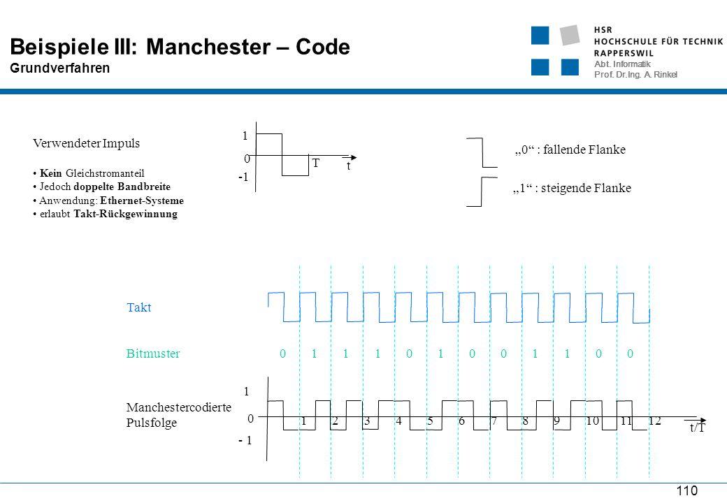 Abt. Informatik Prof. Dr.Ing. A. Rinkel 110 Beispiele III: Manchester – Code Grundverfahren Verwendeter Impuls Kein Gleichstromanteil Jedoch doppelte