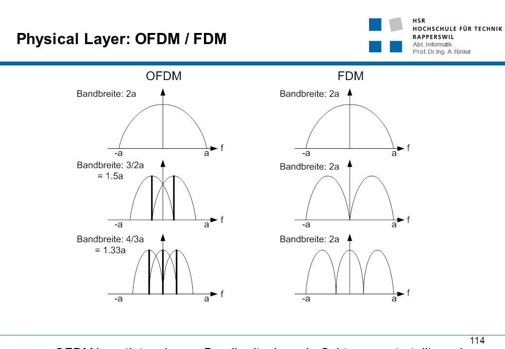 Abt. Informatik Prof. Dr.Ing. A. Rinkel 114 Physical Layer: OFDM / FDM OFDM benötigt geringere Bandbreite, je mehr Subträger unterteilt werden