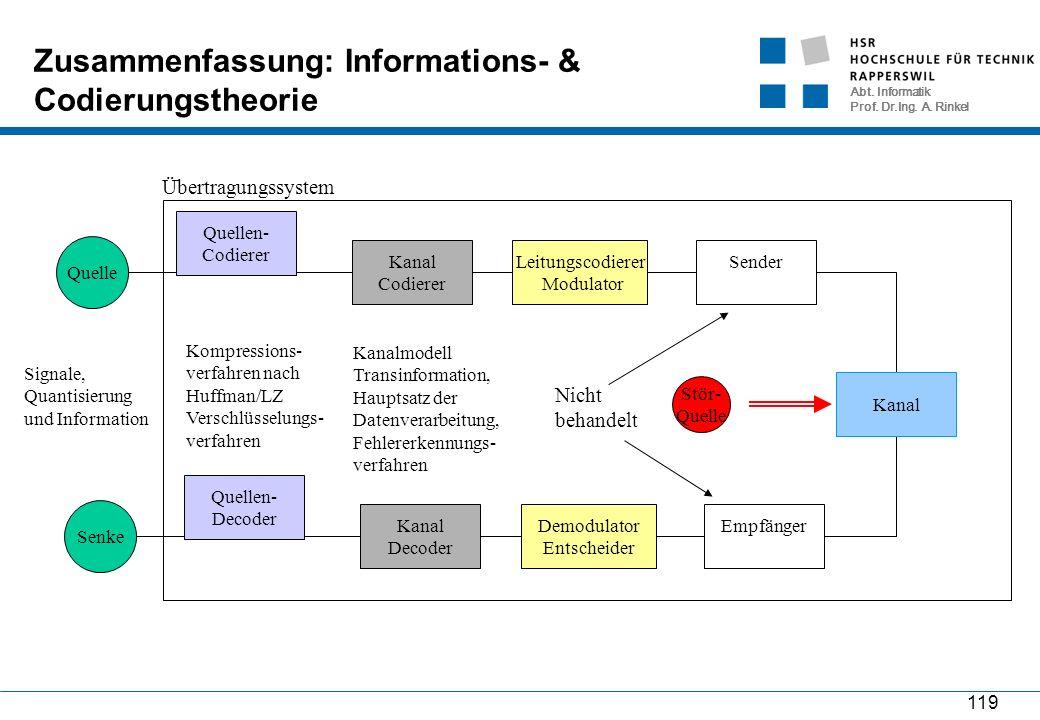 Abt. Informatik Prof. Dr.Ing. A. Rinkel 119 Übertragungssystem Zusammenfassung: Informations- & Codierungstheorie Stör- Quelle Kanal Quelle Senke Sign