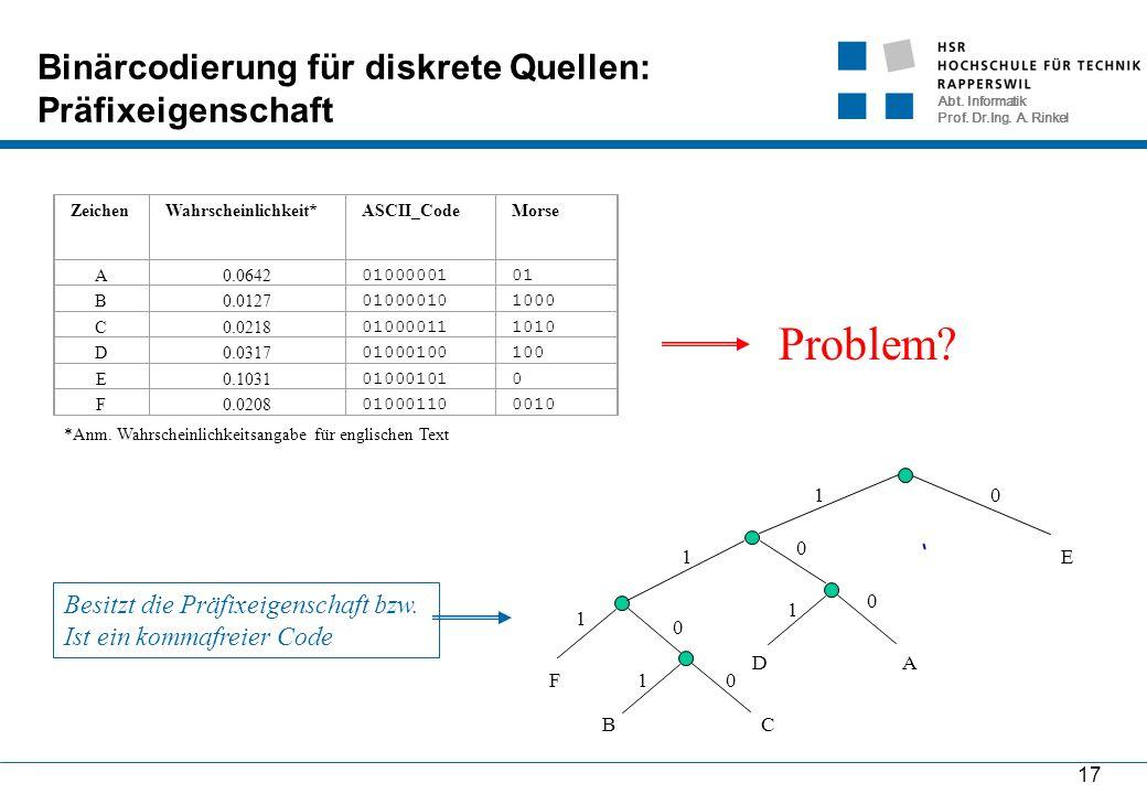 Abt. Informatik Prof. Dr.Ing. A. Rinkel 17 Binärcodierung für diskrete Quellen: Präfixeigenschaft 0 0 0 0 0 1 1 1 1 1 BC E AD F Problem? Besitzt die P