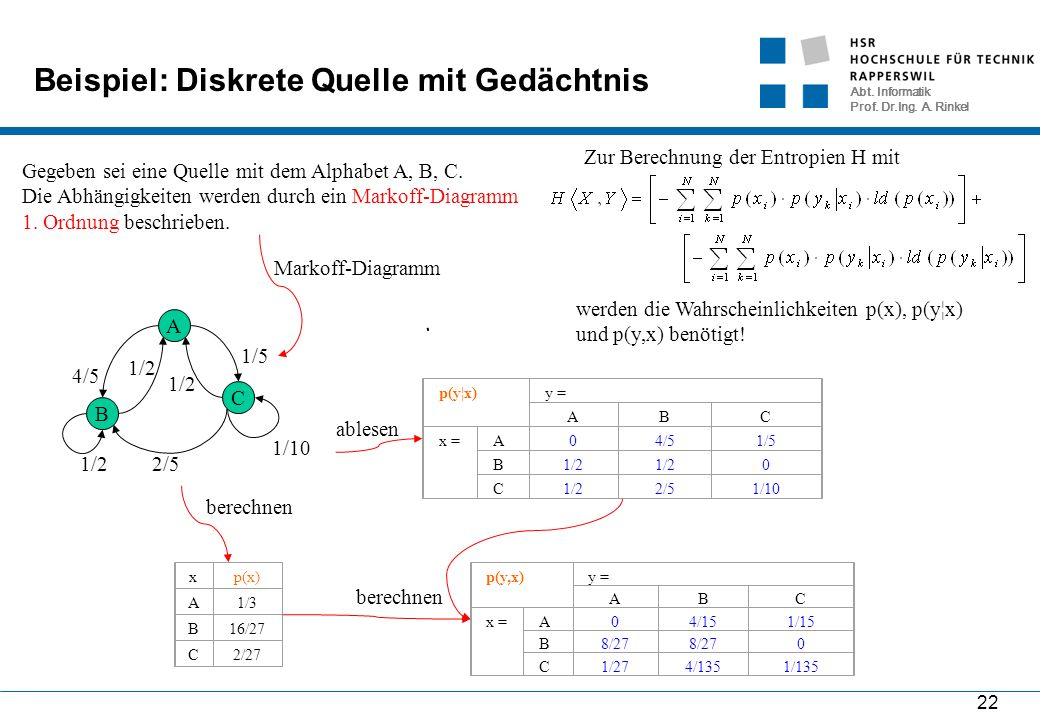 Abt. Informatik Prof. Dr.Ing. A. Rinkel 22 Beispiel: Diskrete Quelle mit Gedächtnis Gegeben sei eine Quelle mit dem Alphabet A, B, C. Die Abhängigkeit
