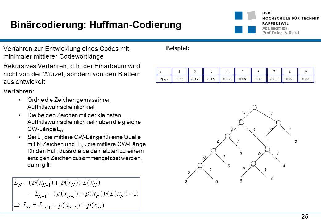 Abt. Informatik Prof. Dr.Ing. A. Rinkel 25 Binärcodierung: Huffman-Codierung Verfahren zur Entwicklung eines Codes mit minimaler mittlerer Codewortlän