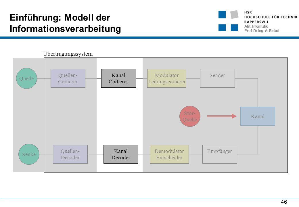 Abt. Informatik Prof. Dr.Ing. A. Rinkel 46 Übertragungssystem Einführung: Modell der Informationsverarbeitung Kanal Quelle Senke Quellen- Codierer Que